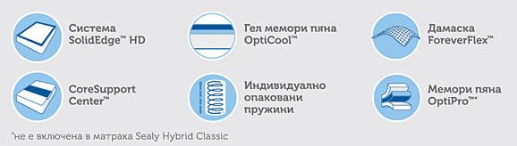Матрак Sealy Hybrid – HYBRID CLASSIC