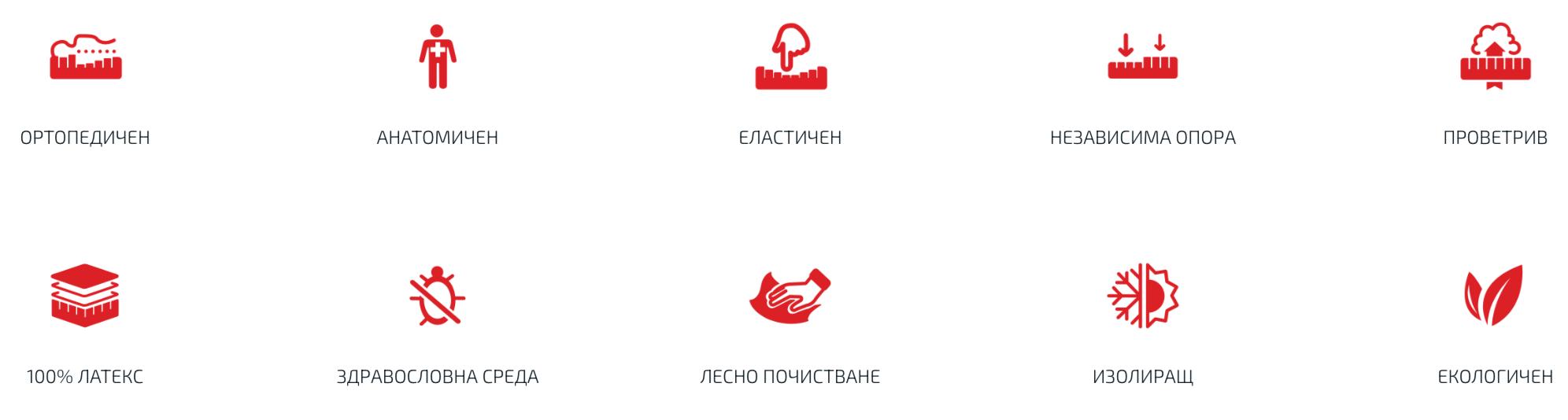 Матраk ЕКОН ЛАТЕКС Стандарт 3D